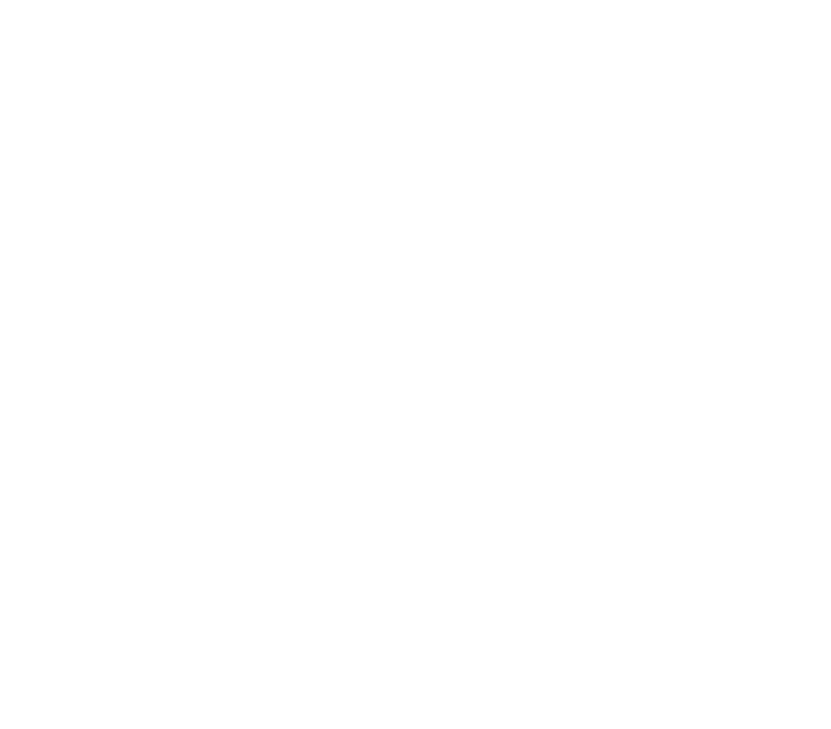 Tripadvisor Traveler´s Choice